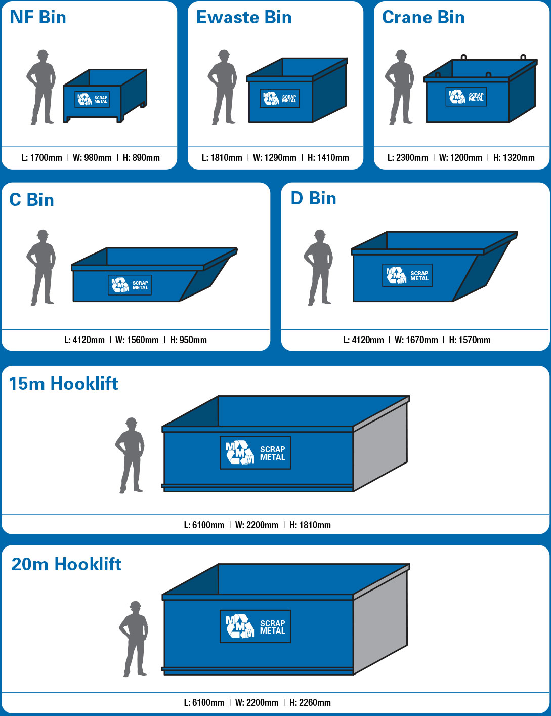 Bin Services Matthews Metal Management